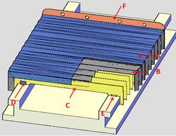 雙層風箱式伸縮護罩